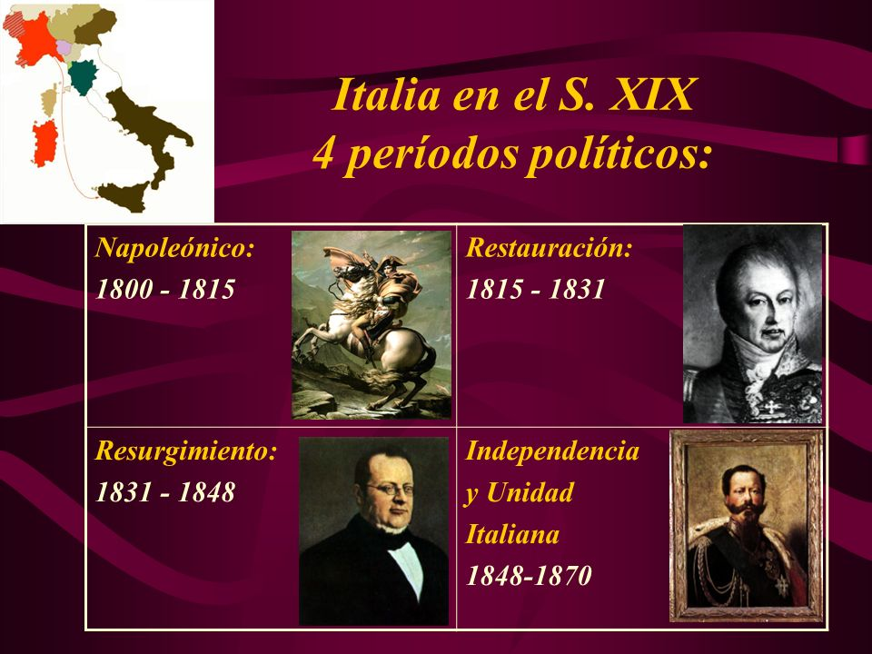 Napoleónico: 1800 - 1815 Restauración: 1815 - 1831 Resurgimiento: 1831 - 1848 Independencia y Unidad Italiana 1848-1870 Italia en el S. XIX 4 períodos