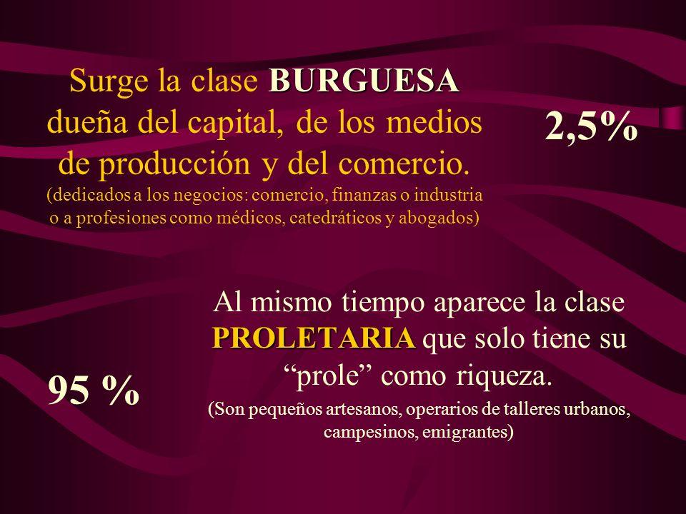 BURGUESA Surge la clase BURGUESA dueña del capital, de los medios de producción y del comercio. (dedicados a los negocios: comercio, finanzas o indust