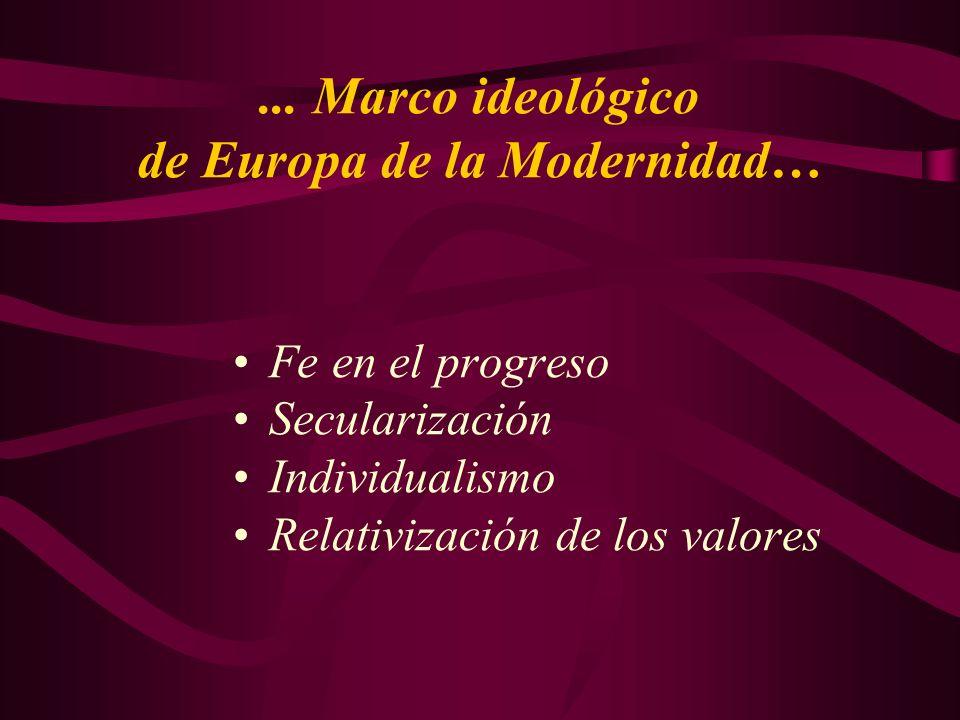 Fe en el progreso Secularización Individualismo Relativización de los valores... Marco ideológico de Europa de la Modernidad…