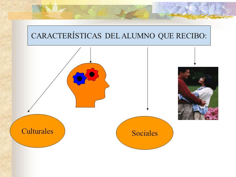 CARACTERÍSTICAS DEL ALUMNO QUE RECIBO: Culturales Sociales