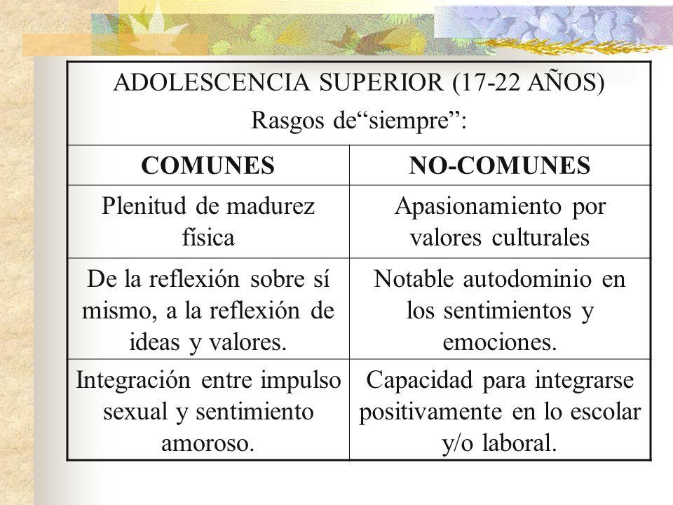 MODELO EDUCATIVO (SISTEMA PREVENTIVO) MODELO PEDAGÓGICO (Paradigma Socio-cognitivo) INSTRUMENTACIÓN DIDÁCTICA EN AULA MODELO T