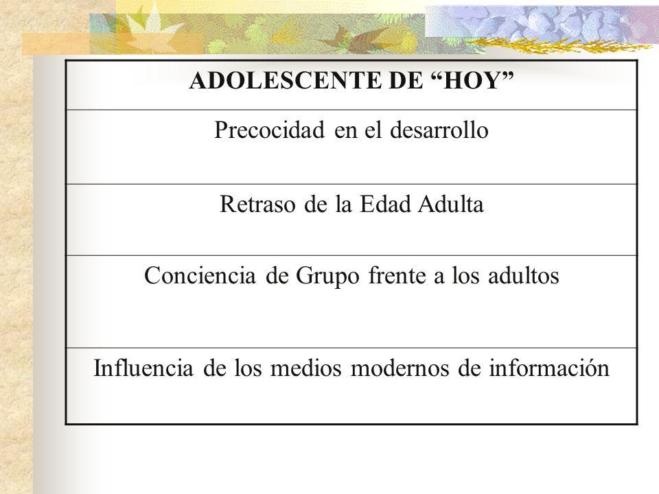 ADOLESCENTE DE HOY Precocidad en el desarrollo Retraso de la Edad Adulta Conciencia de Grupo frente a los adultos Influencia de los medios modernos de