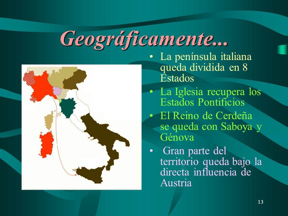 13 Geográficamente... La península italiana queda dividida en 8 Estados La Iglesia recupera los Estados Pontificios El Reino de Cerdeña se queda con S