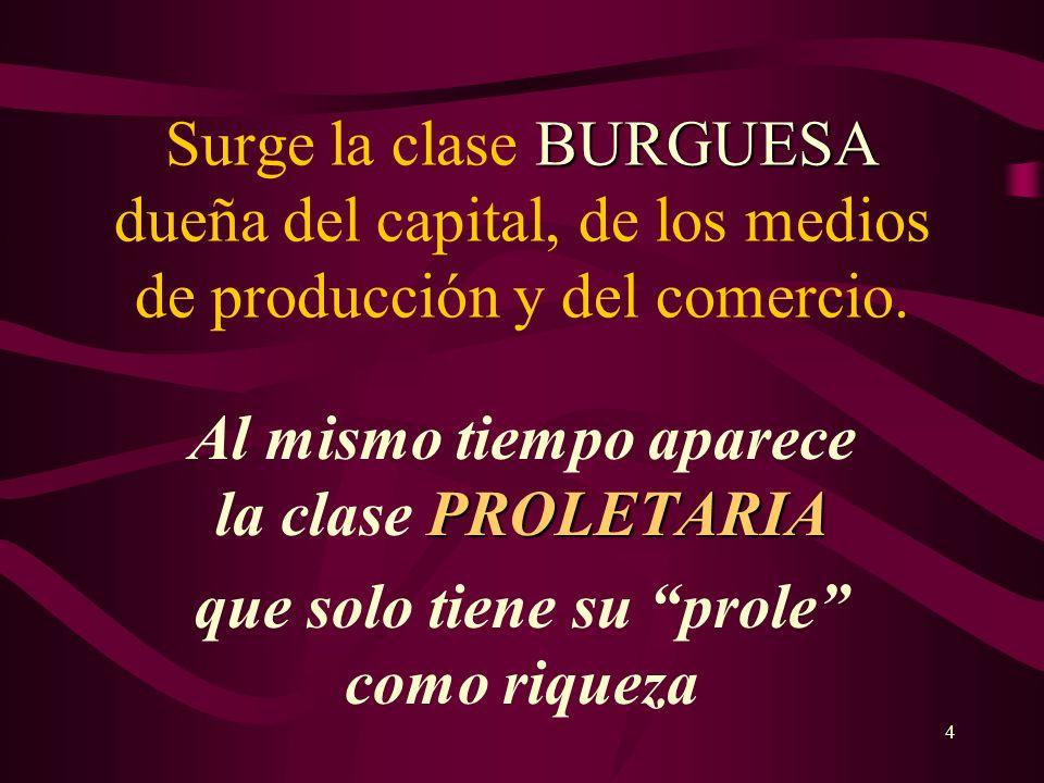4 BURGUESA Surge la clase BURGUESA dueña del capital, de los medios de producción y del comercio. PROLETARIA Al mismo tiempo aparece la clase PROLETAR