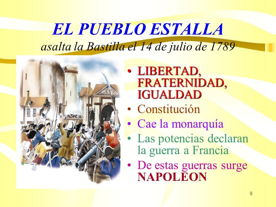 8 EL PUEBLO ESTALLA asalta la Bastilla el 14 de julio de 1789 LIBERTAD, FRATERNIDAD, IGUALDADLIBERTAD, FRATERNIDAD, IGUALDAD Constitución Cae la monar