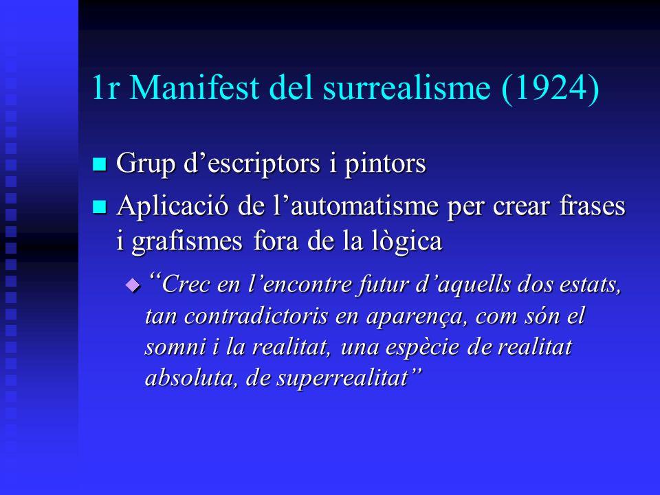 1r Manifest del surrealisme (1924) Grup descriptors i pintors Grup descriptors i pintors Aplicació de lautomatisme per crear frases i grafismes fora d