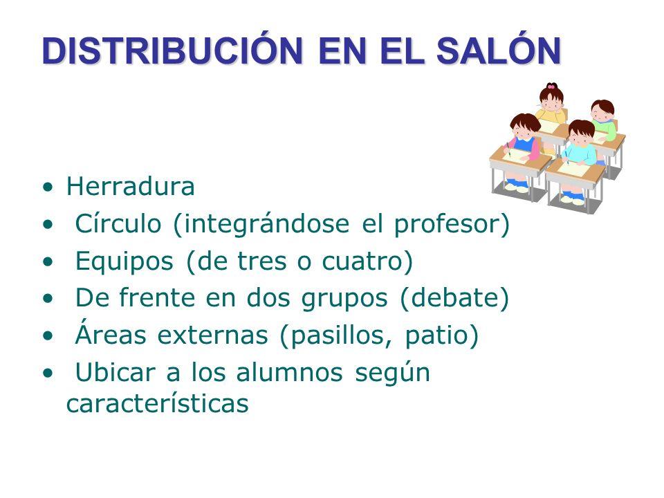 DISTRIBUCIÓN EN EL SALÓN Herradura Círculo (integrándose el profesor) Equipos (de tres o cuatro) De frente en dos grupos (debate) Áreas externas (pasi