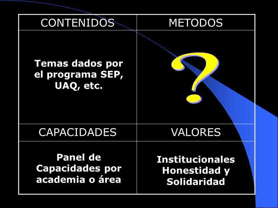 Métodos...¿de enseñanza o de aprendizaje.