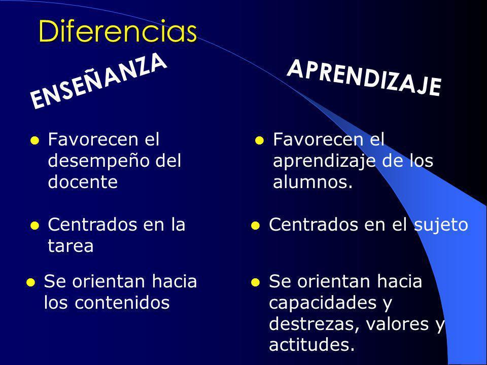 Diferencias Favorecen el desempeño del docente Favorecen el aprendizaje de los alumnos.
