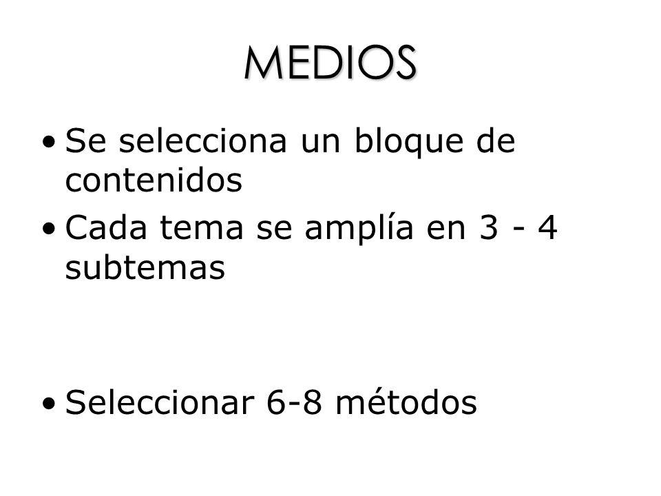 MEDIOS Se selecciona un bloque de contenidos Cada tema se amplía en 3 - 4 subtemas Seleccionar 6-8 métodos