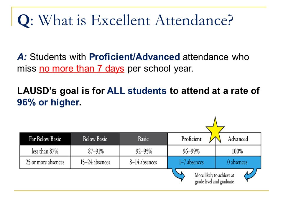 Q: What is Excellent Attendance.