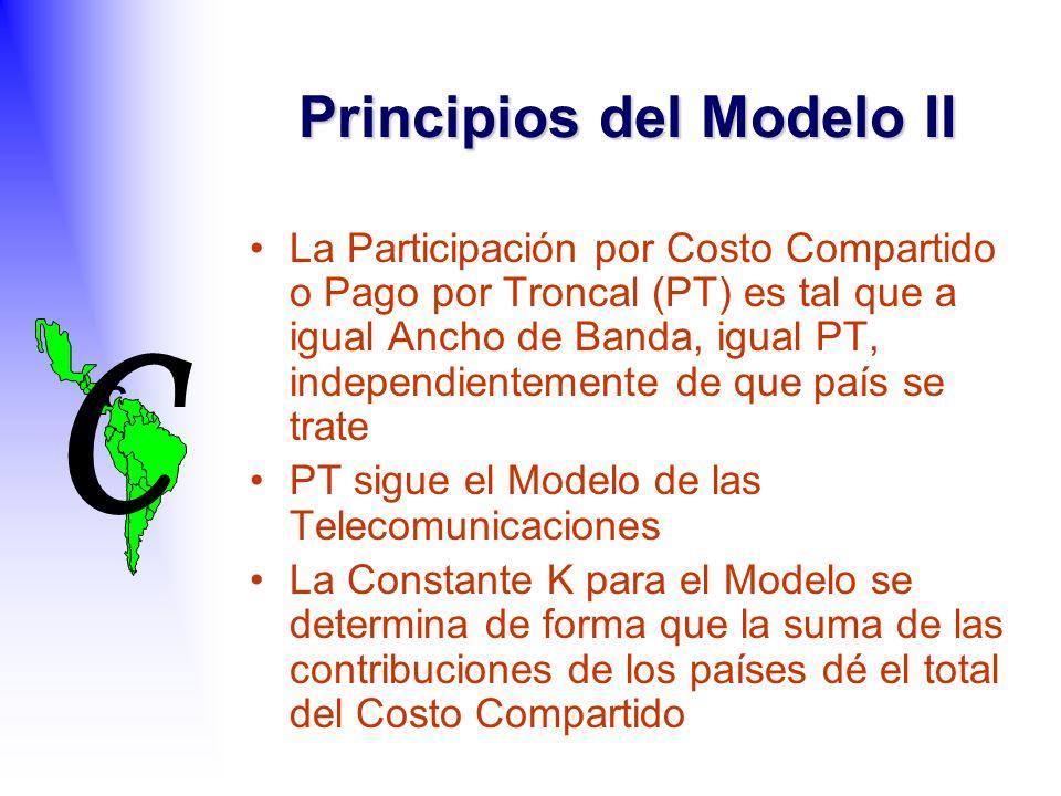 C C La Participación por Costo Compartido o Pago por Troncal (PT) es tal que a igual Ancho de Banda, igual PT, independientemente de que país se trate PT sigue el Modelo de las Telecomunicaciones La Constante K para el Modelo se determina de forma que la suma de las contribuciones de los países dé el total del Costo Compartido Principios del Modelo II