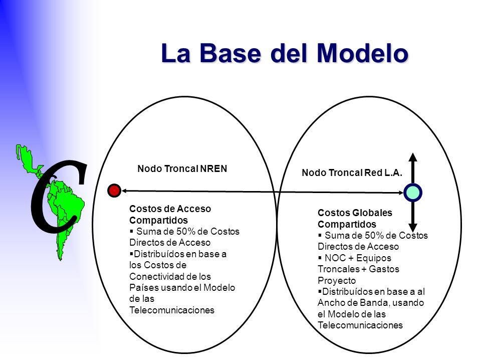 C C La Base del Modelo Nodo Troncal Red L.A.