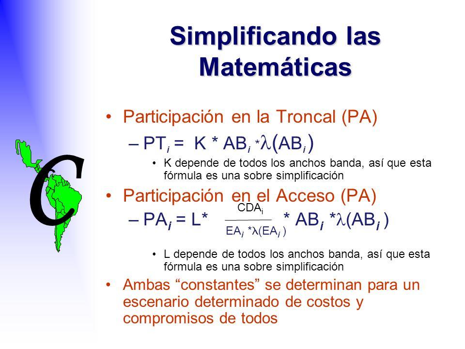 C C Participación en la Troncal (PA) –PT i = K * AB i * ( AB i ) K depende de todos los anchos banda, así que esta fórmula es una sobre simplificación Participación en el Acceso (PA) –PA i = L* * AB i * (AB i ) L depende de todos los anchos banda, así que esta fórmula es una sobre simplificación Ambas constantes se determinan para un escenario determinado de costos y compromisos de todos Simplificando las Matemáticas EA i * (EA i ) CDA i