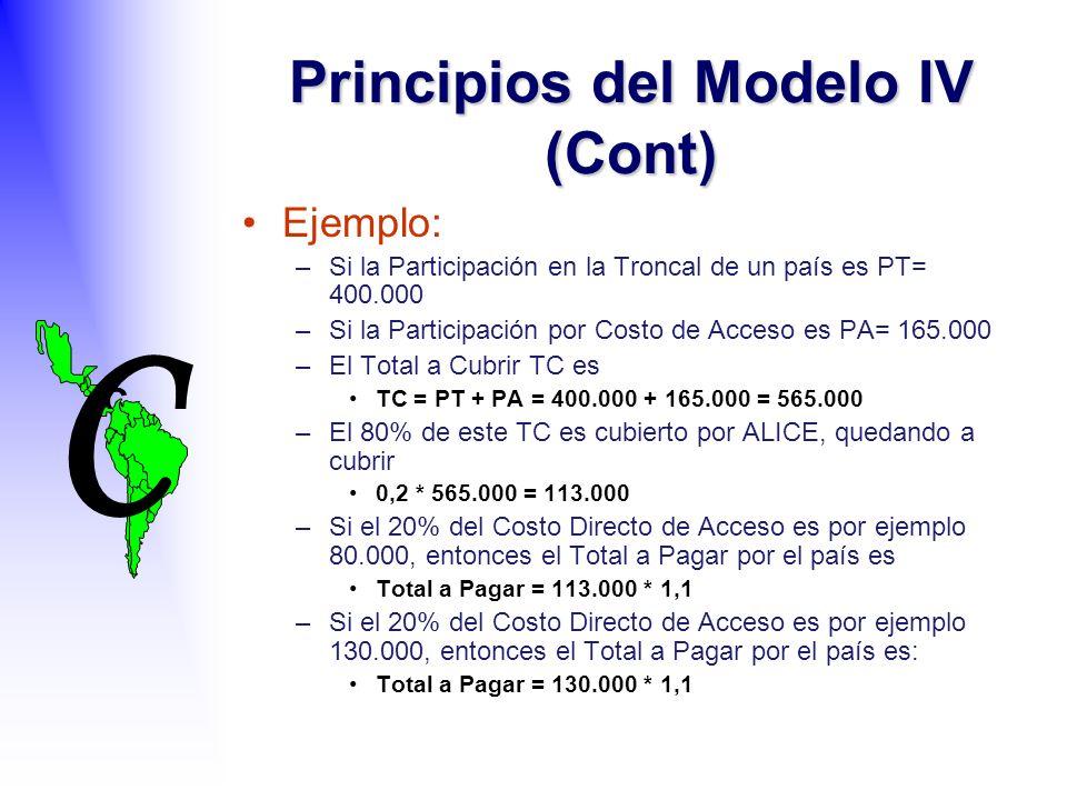 C C Ejemplo: –Si la Participación en la Troncal de un país es PT= 400.000 –Si la Participación por Costo de Acceso es PA= 165.000 –El Total a Cubrir TC es TC = PT + PA = 400.000 + 165.000 = 565.000 –El 80% de este TC es cubierto por ALICE, quedando a cubrir 0,2 * 565.000 = 113.000 –Si el 20% del Costo Directo de Acceso es por ejemplo 80.000, entonces el Total a Pagar por el país es Total a Pagar = 113.000 * 1,1 –Si el 20% del Costo Directo de Acceso es por ejemplo 130.000, entonces el Total a Pagar por el país es: Total a Pagar = 130.000 * 1,1 Principios del Modelo IV (Cont)