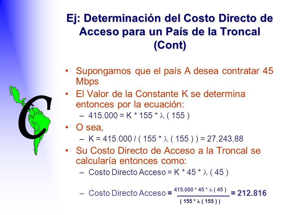 C C Supongamos que el país A desea contratar 45 Mbps El Valor de la Constante K se determina entonces por la ecuación: –415.000 = K * 155 * ( 155 ) O sea, –K = 415.000 / ( 155 * ( 155 ) ) = 27.243,88 Su Costo Directo de Acceso a la Troncal se calcularía entonces como: –Costo Directo Acceso = K * 45 * ( 45 ) –Costo Directo Acceso = 415.000 * 45 * ( 45 ) = 212.816 Ej: Determinación del Costo Directo de Acceso para un País de la Troncal (Cont) ( 155 * ( 155 ) )