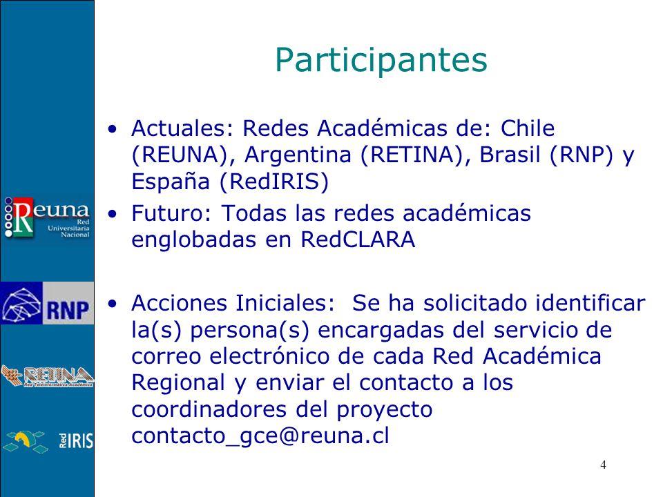 4 Participantes Actuales: Redes Académicas de: Chile (REUNA), Argentina (RETINA), Brasil (RNP) y España (RedIRIS) Futuro: Todas las redes académicas englobadas en RedCLARA Acciones Iniciales: Se ha solicitado identificar la(s) persona(s) encargadas del servicio de correo electrónico de cada Red Académica Regional y enviar el contacto a los coordinadores del proyecto contacto_gce@reuna.cl