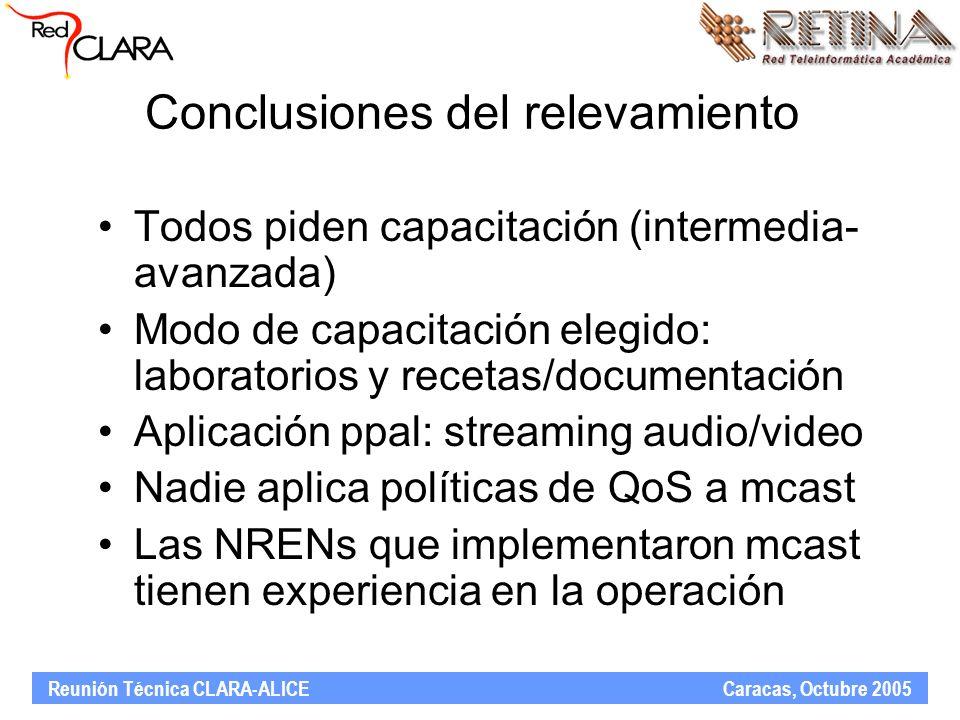 Conclusiones del relevamiento Todos piden capacitación (intermedia- avanzada) Modo de capacitación elegido: laboratorios y recetas/documentación Aplic