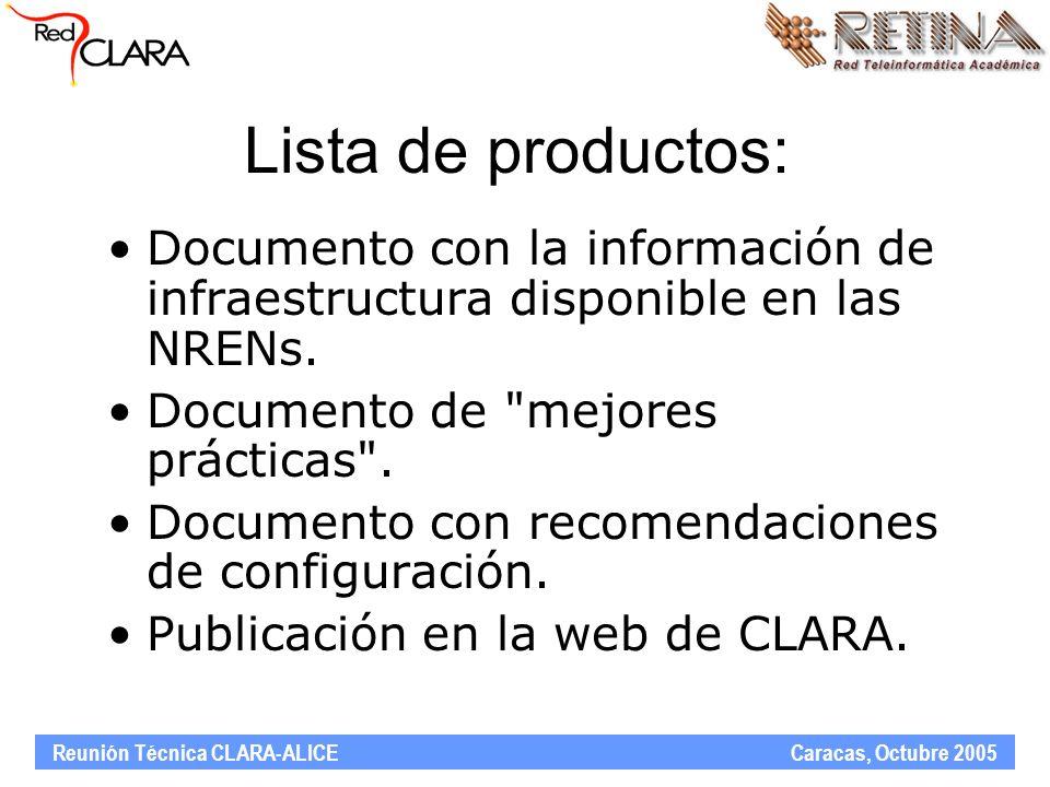 Reunión Técnica CLARA-ALICE Caracas, Octubre 2005 Lista de productos: Documento con la información de infraestructura disponible en las NRENs. Documen