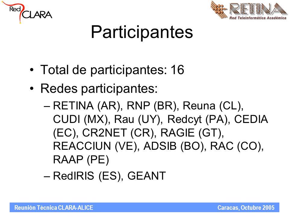 Reunión Técnica CLARA-ALICE Caracas, Octubre 2005 Avances Documentación de divulgación del GT: –Enviada a los coordinadores de las NRENs –Puesta en la página de RedCLARA Encuesta de relevamiento: –Definición entre todo el grupo –Relevamiento a través de CLARA-TEC –Disponible en http://www.redclara.net/doc/Encuesta-Mcast.doc http://www.redclara.net/doc/Encuesta-Mcast.doc Documento receta de configuración para las NRENs (versión preliminar)