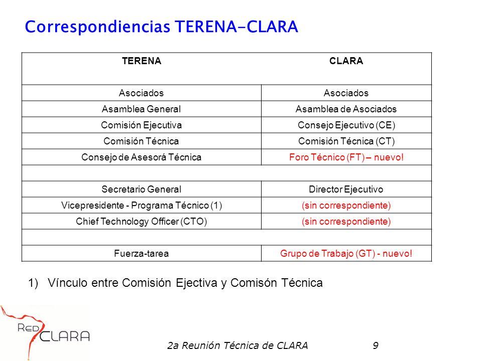 2a Reunión Técnica de CLARA9 Correspondiencias TERENA-CLARA 1)Vínculo entre Comisión Ejectiva y Comisón Técnica TERENACLARA Asociados Asamblea General