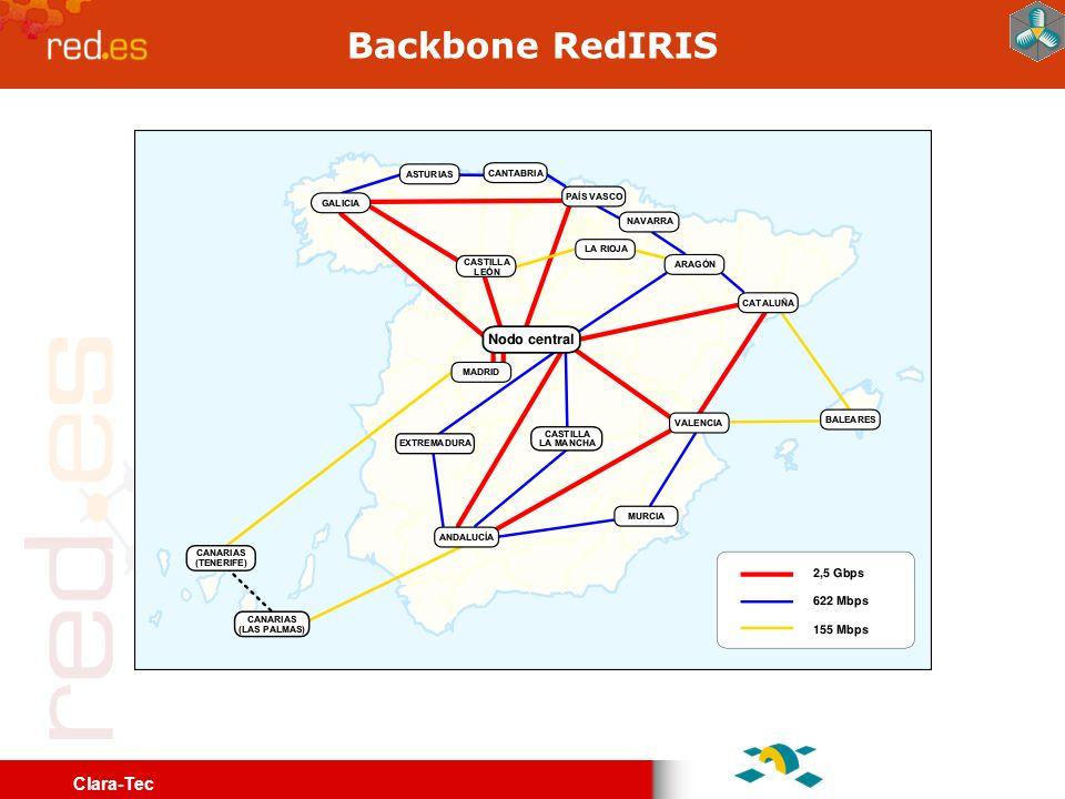 Clara-Tec Backbone RedIRIS