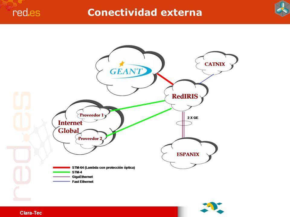 Clara-Tec Conectividad externa