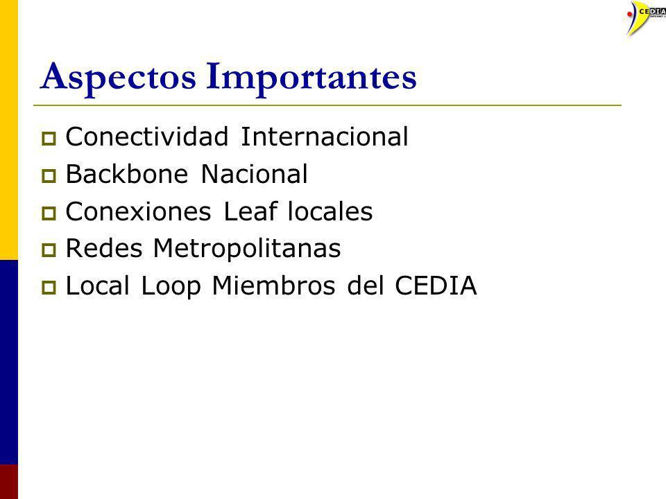 Aspectos Importantes Conectividad Internacional Backbone Nacional Conexiones Leaf locales Redes Metropolitanas Local Loop Miembros del CEDIA