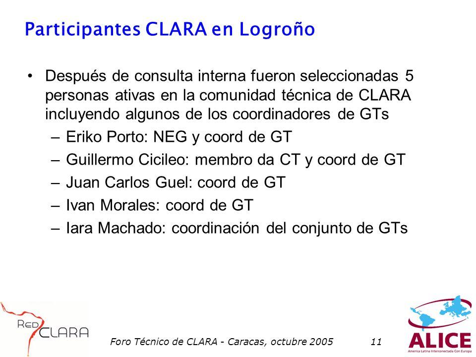 Foro Técnico de CLARA - Caracas, octubre 200511 Participantes CLARA en Logroño Después de consulta interna fueron seleccionadas 5 personas ativas en la comunidad técnica de CLARA incluyendo algunos de los coordinadores de GTs –Eriko Porto: NEG y coord de GT –Guillermo Cicileo: membro da CT y coord de GT –Juan Carlos Guel: coord de GT –Ivan Morales: coord de GT –Iara Machado: coordinación del conjunto de GTs