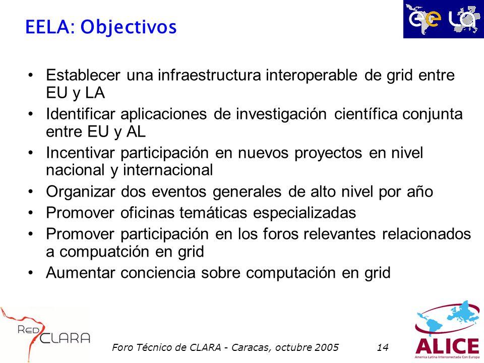 Foro Técnico de CLARA - Caracas, octubre 200514 EELA: Objectivos Establecer una infraestructura interoperable de grid entre EU y LA Identificar aplica