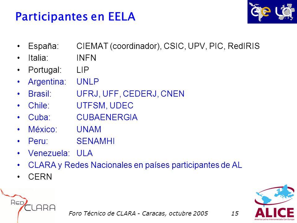 Foro Técnico de CLARA - Caracas, octubre 200515 Participantes en EELA España:CIEMAT (coordinador), CSIC, UPV, PIC, RedIRIS Italia:INFN Portugal:LIP Argentina:UNLP Brasil:UFRJ, UFF, CEDERJ, CNEN Chile:UTFSM, UDEC Cuba:CUBAENERGIA México:UNAM Peru:SENAMHI Venezuela:ULA CLARA y Redes Nacionales en países participantes de AL CERN