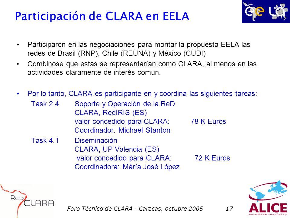 Foro Técnico de CLARA - Caracas, octubre 200517 Participación de CLARA en EELA Participaron en las negociaciones para montar la propuesta EELA las redes de Brasil (RNP), Chile (REUNA) y México (CUDI) Combinose que estas se representarían como CLARA, al menos en las actividades claramente de interés comun.