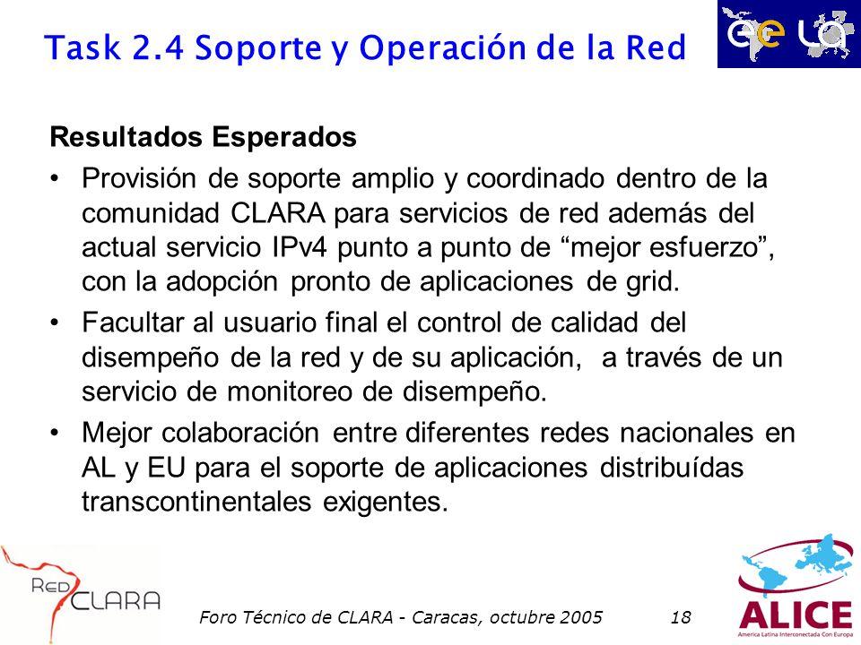 Foro Técnico de CLARA - Caracas, octubre 200518 Task 2.4 Soporte y Operación de la Red Resultados Esperados Provisión de soporte amplio y coordinado dentro de la comunidad CLARA para servicios de red además del actual servicio IPv4 punto a punto de mejor esfuerzo, con la adopción pronto de aplicaciones de grid.
