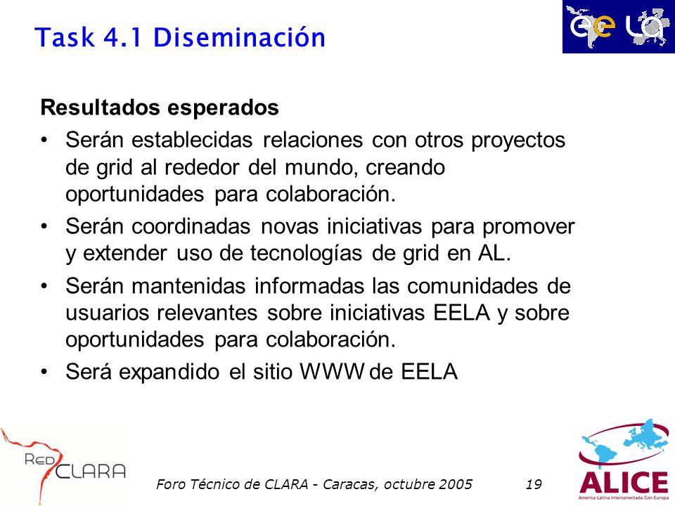 Foro Técnico de CLARA - Caracas, octubre 200519 Task 4.1 Diseminación Resultados esperados Serán establecidas relaciones con otros proyectos de grid al rededor del mundo, creando oportunidades para colaboración.
