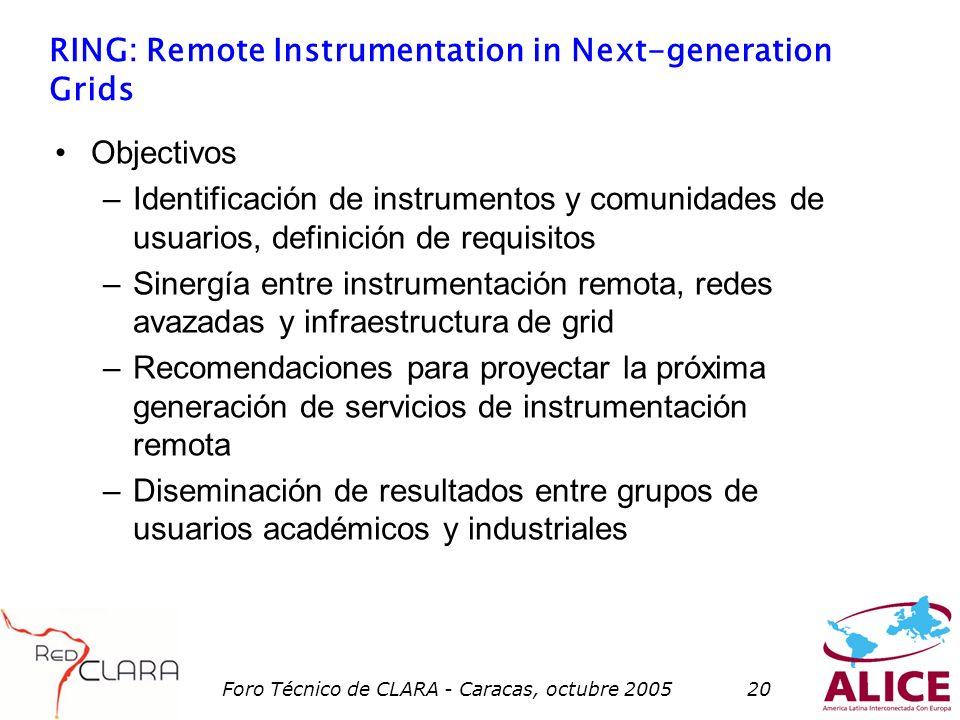 Foro Técnico de CLARA - Caracas, octubre 200520 RING: Remote Instrumentation in Next-generation Grids Objectivos –Identificación de instrumentos y com