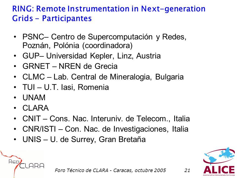 Foro Técnico de CLARA - Caracas, octubre 200521 RING: Remote Instrumentation in Next-generation Grids - Participantes PSNC– Centro de Supercomputación y Redes, Poznán, Polónia (coordinadora) GUP– Universidad Kepler, Linz, Austria GRNET – NREN de Grecia CLMC – Lab.