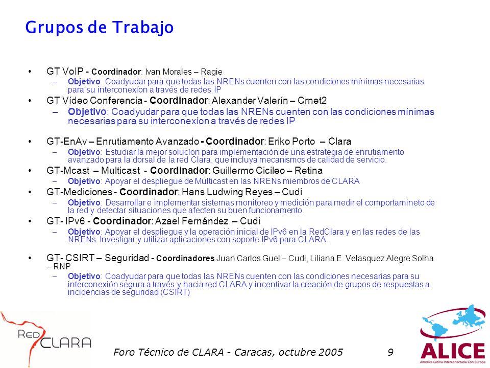 Foro Técnico de CLARA - Caracas, octubre 20059 Grupos de Trabajo GT VoIP - Coordinador: Ivan Morales – Ragie –Objetivo: Coadyudar para que todas las NRENs cuenten con las condiciones mínimas necesarias para su interconexíon a través de redes IP GT Vídeo Conferencia - Coordinador: Alexander Valerín – Crnet2 –Objetivo: Coadyudar para que todas las NRENs cuenten con las condiciones mínimas necesarias para su interconexíon a través de redes IP GT-EnAv – Enrutiamento Avanzado - Coordinador: Eriko Porto – Clara –Objetivo: Estudiar la mejor solucíon para implementación de una estrategia de enrutiamento avanzado para la dorsal de la red Clara, que incluya mecanismos de calidad de servicio.