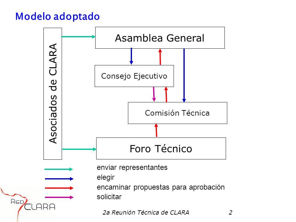 2a Reunión Técnica de CLARA3 Próximos Pasos Aprobadas las propuestas del Reglamento y de los Términos de Referencia, el FTC deberá elaborar una propuesta del Proyecto Técnico de CLARA, conteniendo: –uno o más Asuntos de Interés Especial (AIE) –cero o más Grupos de Trabajo (GT) –cero o más Proyectos La CTC deberá apreciar las propuestas de AIE, GT y Proyectos encaminadas por el FTC, e encaminar al CEC el Proyecto Técnico de CLARA El CEC aprecia la propuesta y encamina a la Asamblea de Asociados