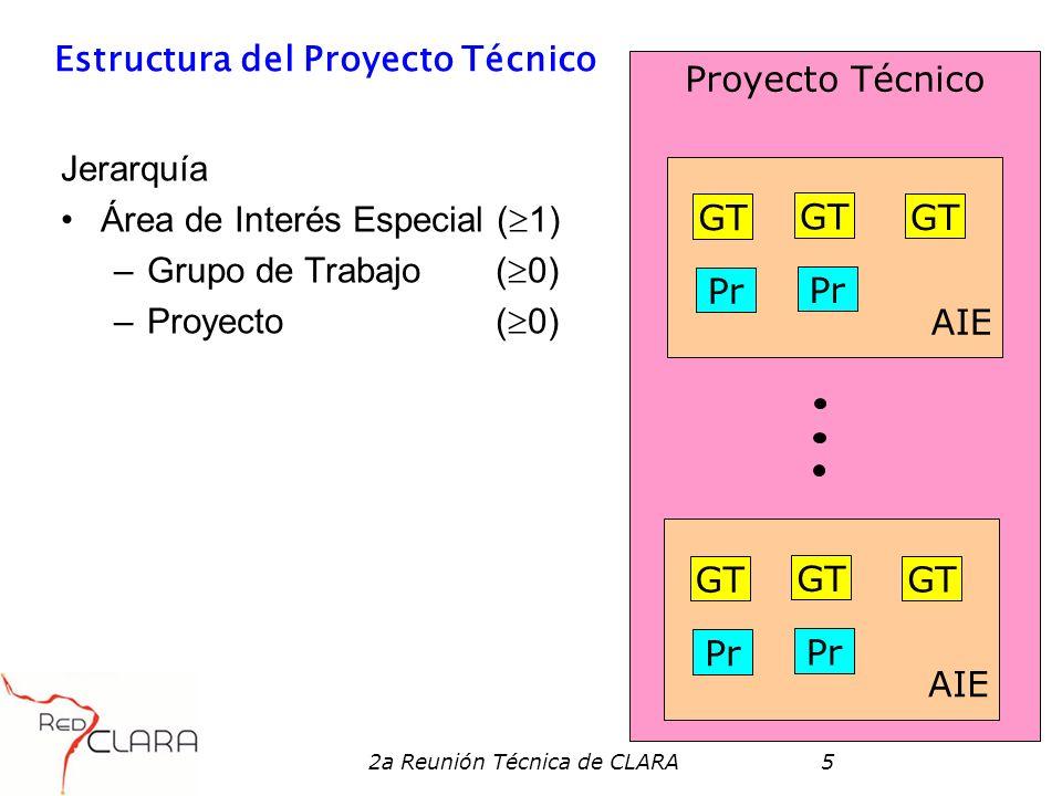 2a Reunión Técnica de CLARA5 Proyecto Técnico Estructura del Proyecto Técnico Jerarquía Área de Interés Especial ( 1) –Grupo de Trabajo ( 0) –Proyecto ( 0) AIE GT Pr AIE GT Pr