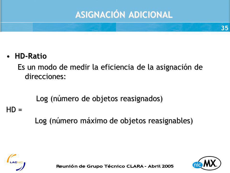 35 ASIGNACIÓN ADICIONAL HD-RatioHD-Ratio Es un modo de medir la eficiencia de la asignación de direcciones: Log (número de objetos reasignados) Log (n