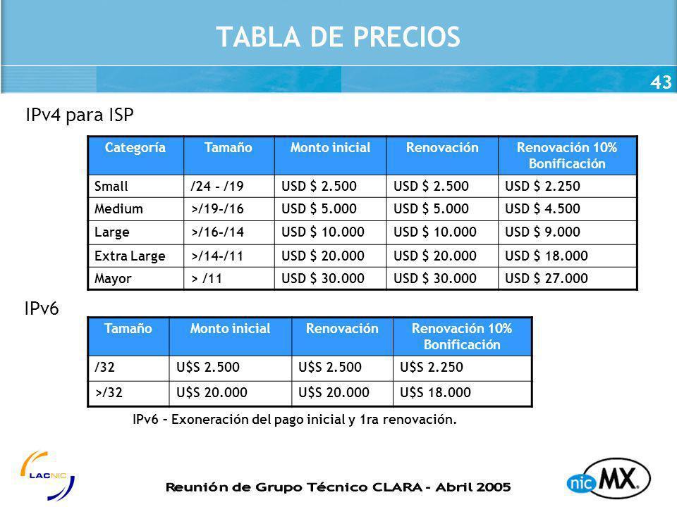 43 TABLA DE PRECIOS IPv6 IPv4 para ISP CategoríaTamañoMonto inicialRenovaciónRenovación 10% Bonificación Small/24 - /19USD $ 2.500 USD $ 2.250 Medium>