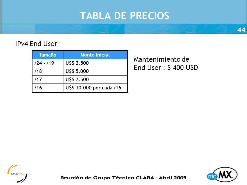 44 TABLA DE PRECIOS IPv4 End User Mantenimiento de End User : $ 400 USD TamañoMonto inicial /24 - /19U$S 2.500 /18U$S 5.000 /17U$S 7.500 /16U$S 10.000