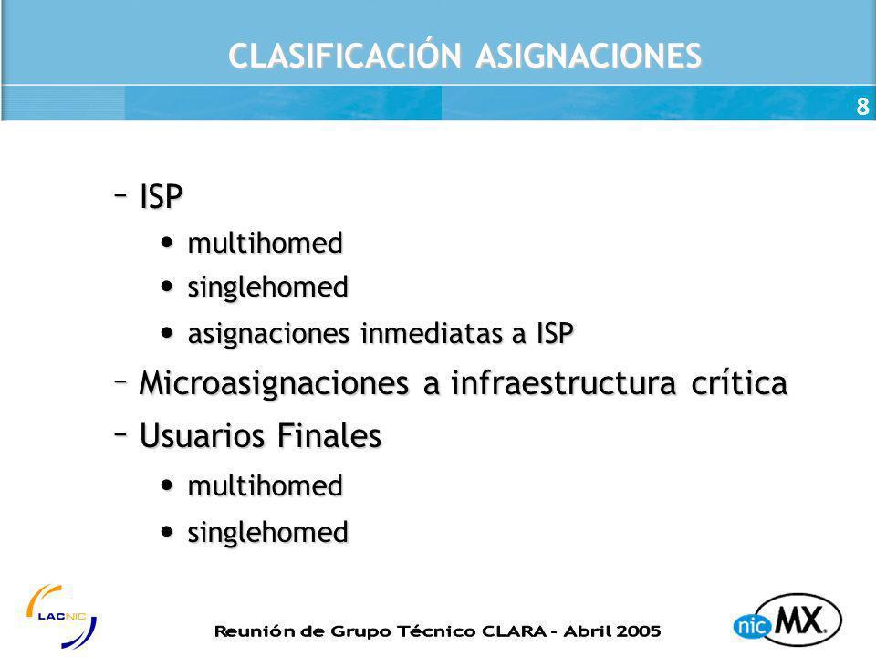 8 CLASIFICACIÓN ASIGNACIONES – ISP multihomed multihomed singlehomed singlehomed asignaciones inmediatas a ISP asignaciones inmediatas a ISP – Microas