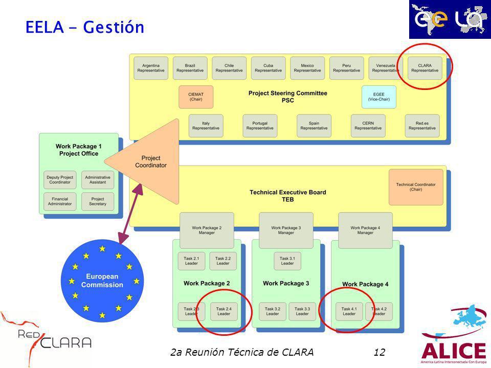 2a Reunión Técnica de CLARA12 EELA - Gestión