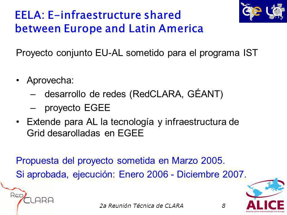 2a Reunión Técnica de CLARA8 EELA: E-infraestructure shared between Europe and Latin America Proyecto conjunto EU-AL sometido para el programa IST Aprovecha: –desarrollo de redes (RedCLARA, GÉANT) –proyecto EGEE Extende para AL la tecnología y infraestructura de Grid desarolladas en EGEE Propuesta del proyecto sometida en Marzo 2005.