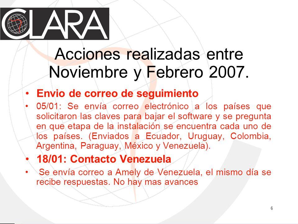 6 Acciones realizadas entre Noviembre y Febrero 2007. Envio de correo de seguimiento 05/01: Se envía correo electrónico a los países que solicitaron l