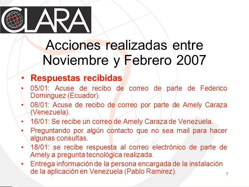 7 Acciones realizadas entre Noviembre y Febrero 2007 Respuestas recibidas 05/01: Acuse de recibo de correo de parte de Federico Dominguez (Ecuador).