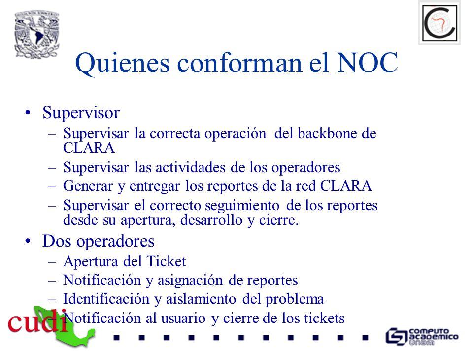 Quienes conforman el NOC Supervisor –Supervisar la correcta operación del backbone de CLARA –Supervisar las actividades de los operadores –Generar y e