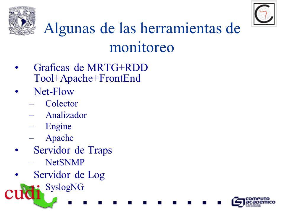 Algunas de las herramientas de monitoreo Graficas de MRTG+RDD Tool+Apache+FrontEnd Net-Flow –Colector –Analizador –Engine –Apache Servidor de Traps –N