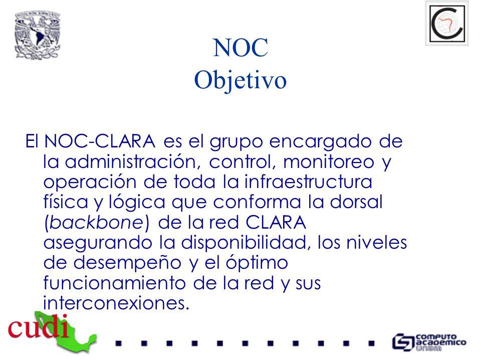 NOC Metas Mantener día a día en óptimo funcionamiento la red de CLARA Proporcionar en el backbone el esquema operativo adecuado para el alto desempeño de las aplicaciones académicas de las instituciones miembros de CLARA.